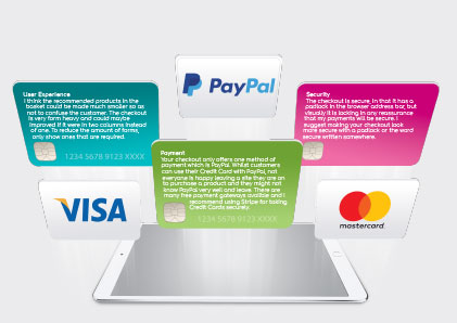 11. Checkout - Is your checkout user friendly and secure?
