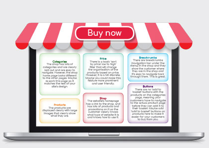 9. Shop - Is your shop easy to navigate?