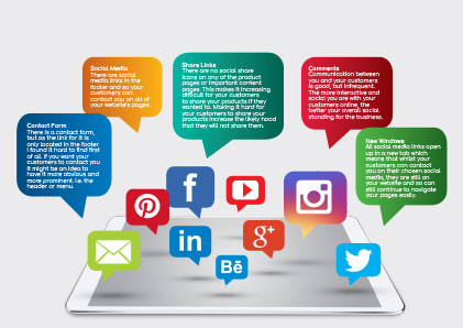 7. Social - Can your customers easily contact with you?